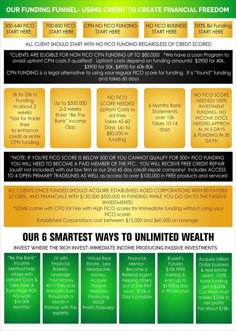 Financial Freedom Club – Achieve the Ultimate Leisurely Lifestyle